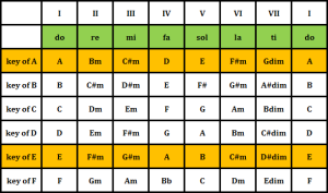 2015-08-09 14_45_49-Chord Charts - Excel